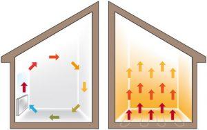 underfloor-heating-image-new